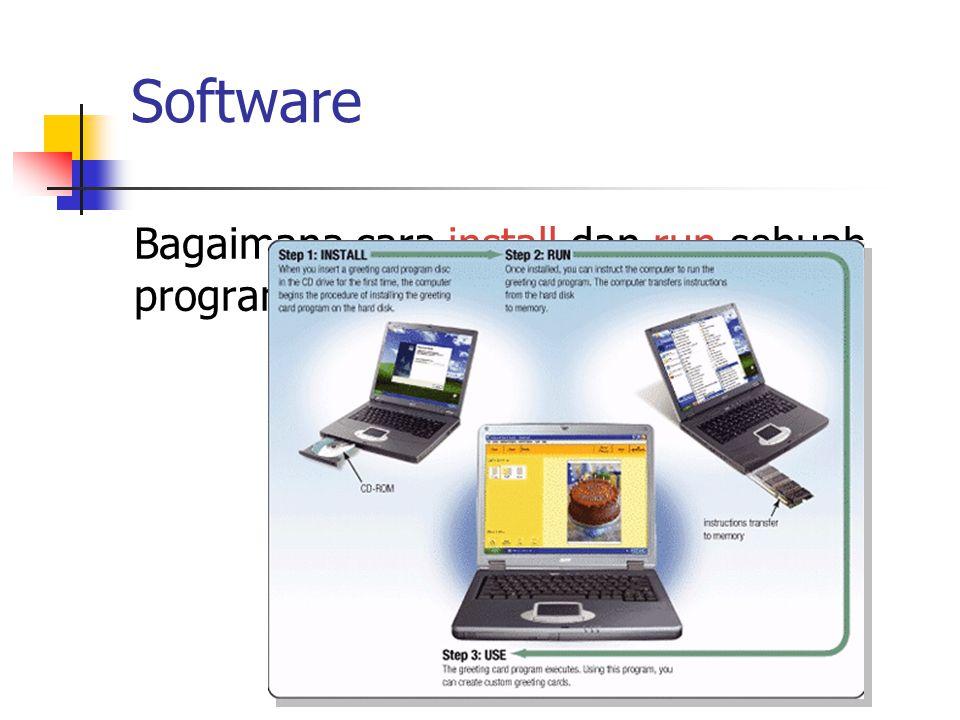 Software Bagaimana cara install dan run sebuah program?