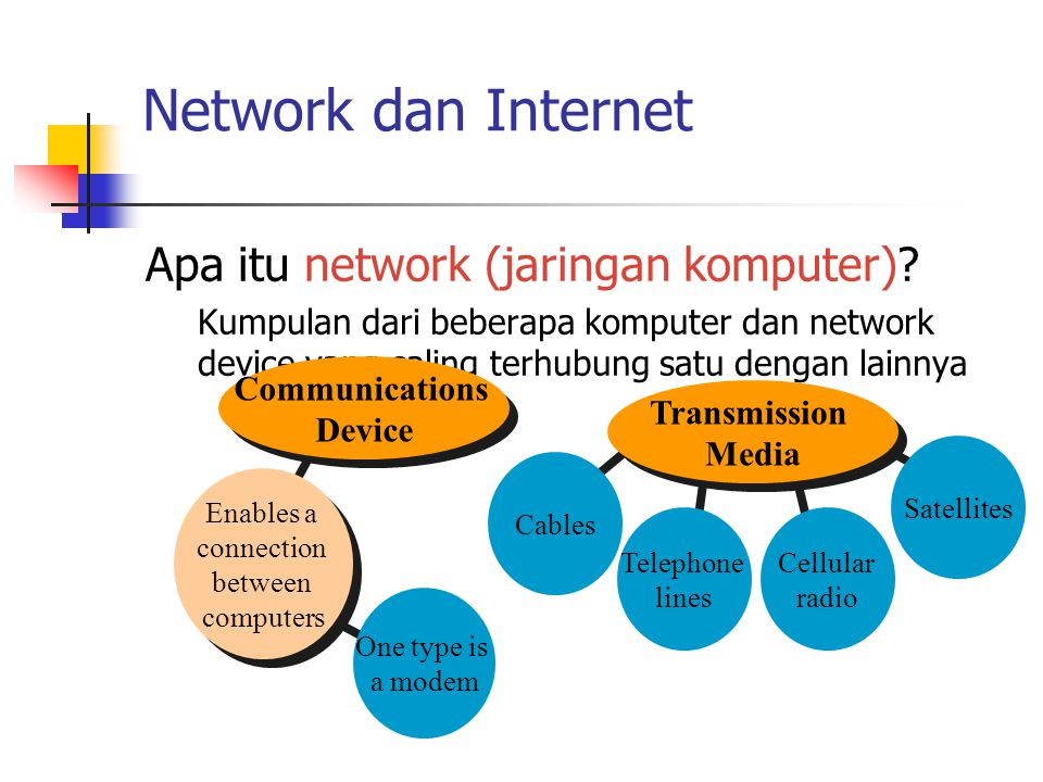 Network dan Internet Apa itu network (jaringan komputer).