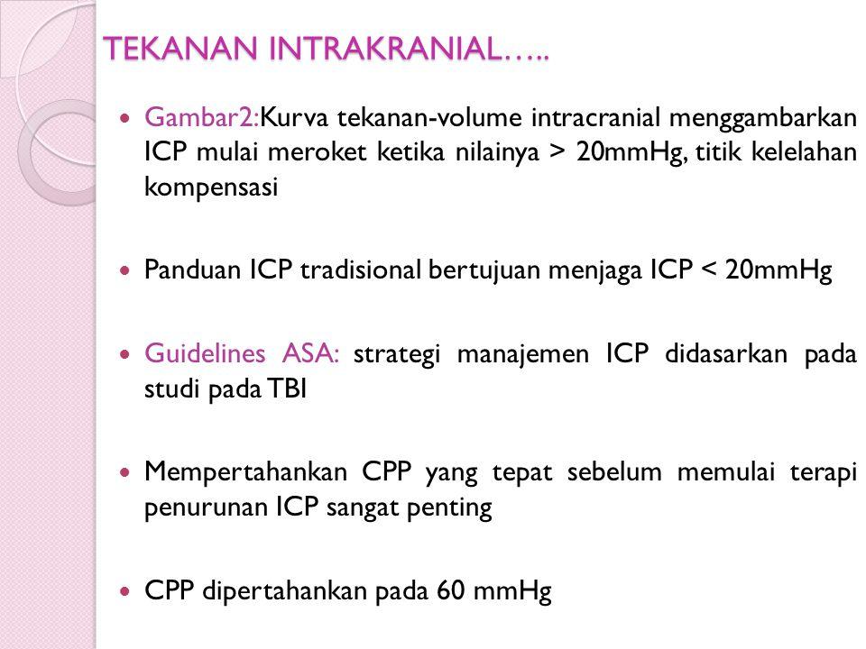 TEKANAN INTRAKRANIAL….. Gambar2:Kurva tekanan-volume intracranial menggambarkan ICP mulai meroket ketika nilainya > 20mmHg, titik kelelahan kompensasi