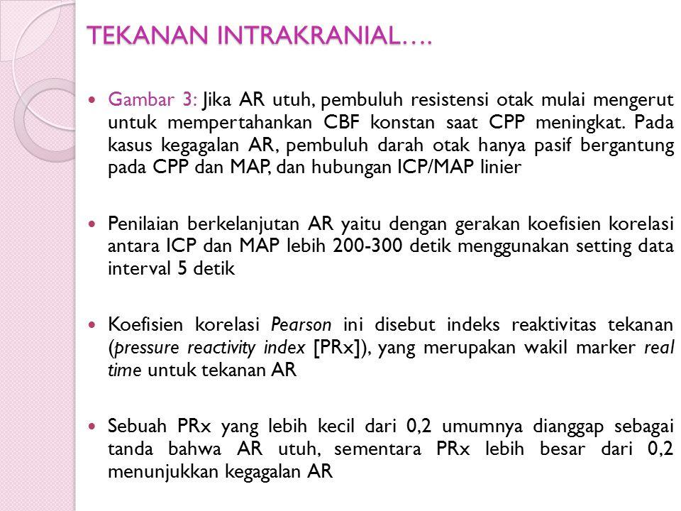 TEKANAN INTRAKRANIAL…. Gambar 3: Jika AR utuh, pembuluh resistensi otak mulai mengerut untuk mempertahankan CBF konstan saat CPP meningkat. Pada kasus