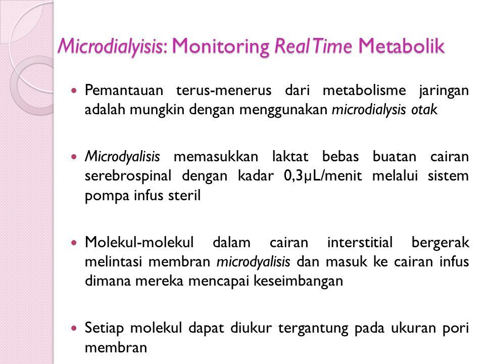 Microdialyisis: Monitoring Real Time Metabolik Pemantauan terus-menerus dari metabolisme jaringan adalah mungkin dengan menggunakan microdialysis otak
