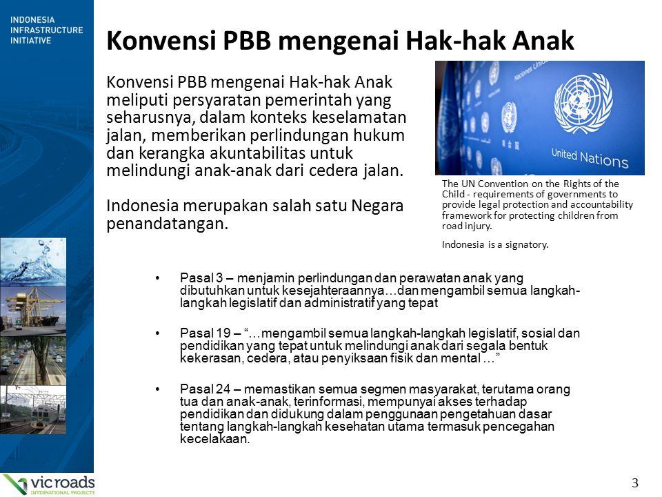 14 Pendekatan Sistem yang Aman disekitar Sekolah – Langkah Selanjutnya 1.Bekerja dengan RTTF untuk menyusun suatu rencana aksi yang efektif 2.Melakukan survey lokasi untuk membuat langkah-langkah dan tindakan- tindakan prioritas 3.Mengembangkan matriks tanggung jawab untuk memastikan masukan yang tepat dan akuntabilitas yang disepakati untuk tindakan-tindakan dan koordinasi 4.Mengembangkan rencana monitoring untuk menunjukan manfaat kegiatan ini sebagai program contoh untuk kota-kota lain di Indonesia