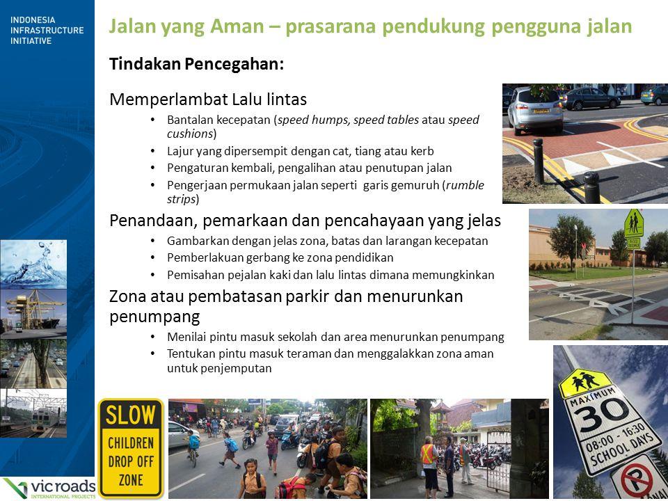 9 Jalan yang Aman – prasarana pendukung pengguna jalan Tindakan Pencegahan: Memperlambat Lalu lintas Bantalan kecepatan (speed humps, speed tables ata