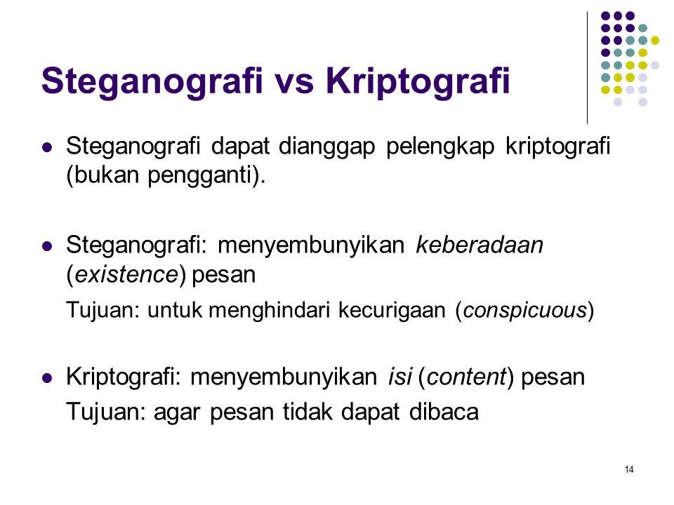 14 Steganografi vs Kriptografi Steganografi dapat dianggap pelengkap kriptografi (bukan pengganti).