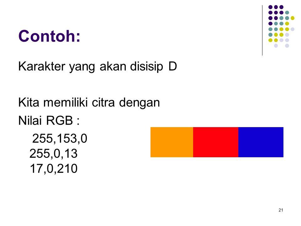 Contoh: Karakter yang akan disisip D Kita memiliki citra dengan Nilai RGB : 255,153,0 255,0,13 17,0,210 21