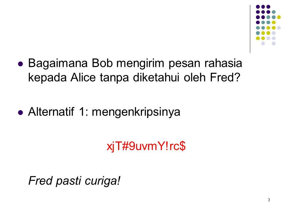3 Bagaimana Bob mengirim pesan rahasia kepada Alice tanpa diketahui oleh Fred.