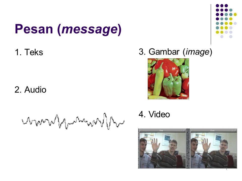 7 Pesan (message) 1. Teks 2. Audio 3. Gambar (image) 4. Video