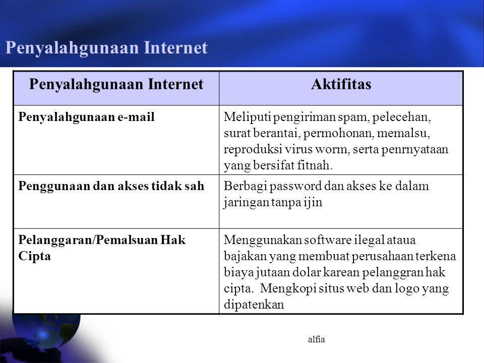 alfia Penyalahgunaan Internet Aktifitas Penyalahgunaan e-mailMeliputi pengiriman spam, pelecehan, surat berantai, permohonan, memalsu, reproduksi virus worm, serta penrnyataan yang bersifat fitnah.