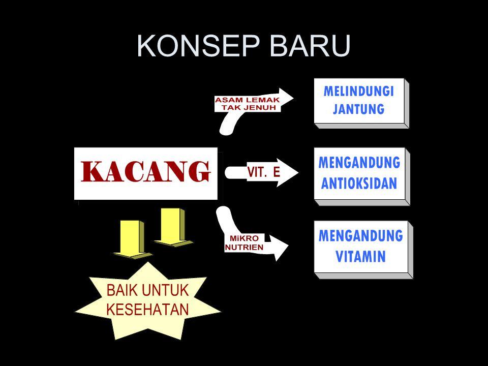 Hasil & Pembahasan samb..