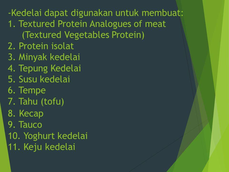 -Kedelai dapat digunakan untuk membuat: 1. Textured Protein Analogues of meat (Textured Vegetables Protein) 2. Protein isolat 3. Minyak kedelai 4. Tep