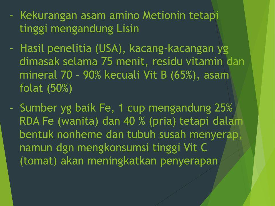 - Kekurangan asam amino Metionin tetapi tinggi mengandung Lisin - Hasil penelitia (USA), kacang-kacangan yg dimasak selama 75 menit, residu vitamin da