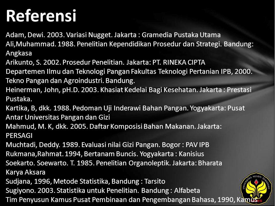 Referensi Adam, Dewi. 2003. Variasi Nugget. Jakarta : Gramedia Pustaka Utama Ali,Muhammad.
