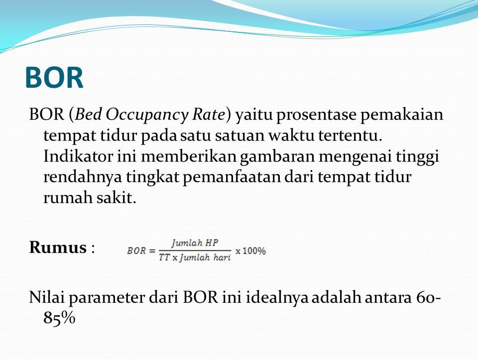 BOR BOR (Bed Occupancy Rate) yaitu prosentase pemakaian tempat tidur pada satu satuan waktu tertentu. Indikator ini memberikan gambaran mengenai tingg
