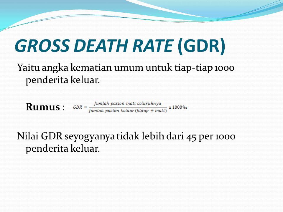 GROSS DEATH RATE (GDR) Yaitu angka kematian umum untuk tiap-tiap 1000 penderita keluar. Rumus : Nilai GDR seyogyanya tidak lebih dari 45 per 1000 pend