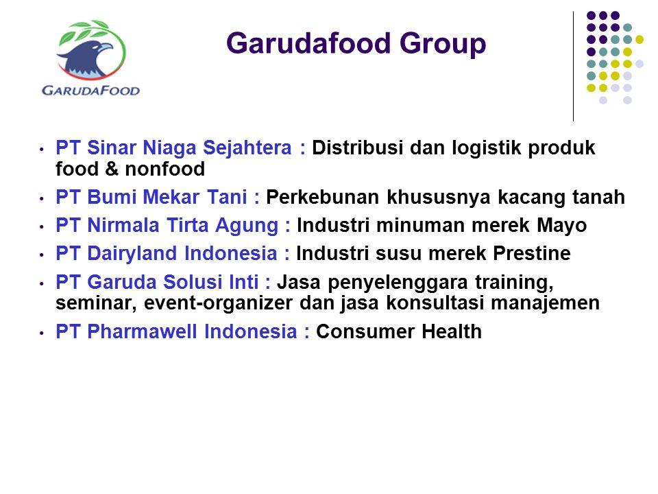 Garudafood Group PT Sinar Niaga Sejahtera : Distribusi dan logistik produk food & nonfood PT Bumi Mekar Tani : Perkebunan khususnya kacang tanah PT Ni