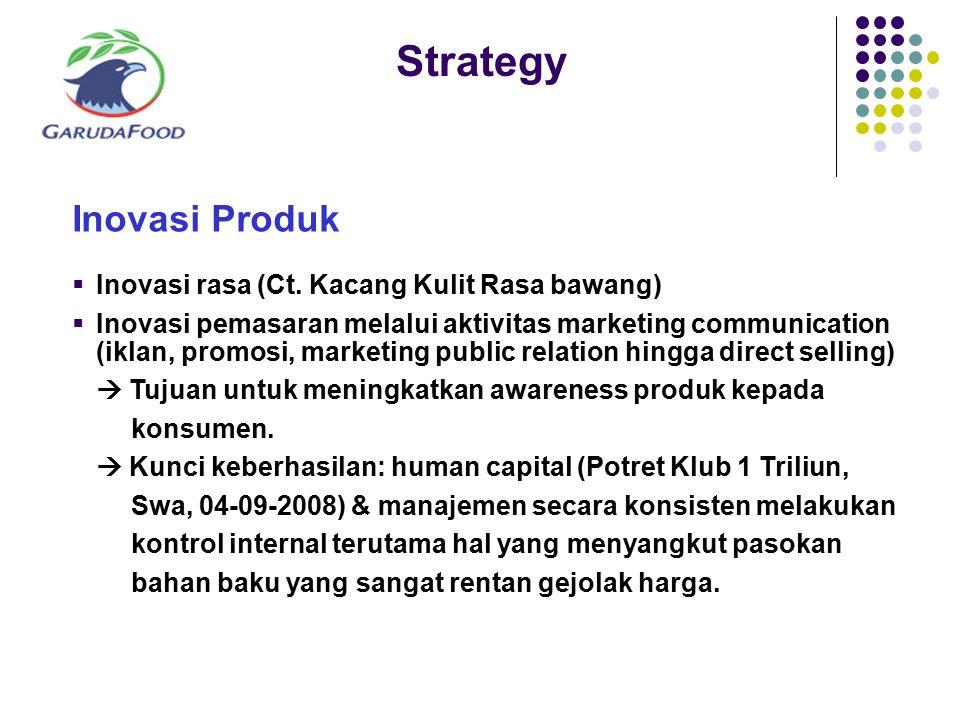Strategy Inovasi Produk  Inovasi rasa (Ct. Kacang Kulit Rasa bawang)  Inovasi pemasaran melalui aktivitas marketing communication (iklan, promosi, m