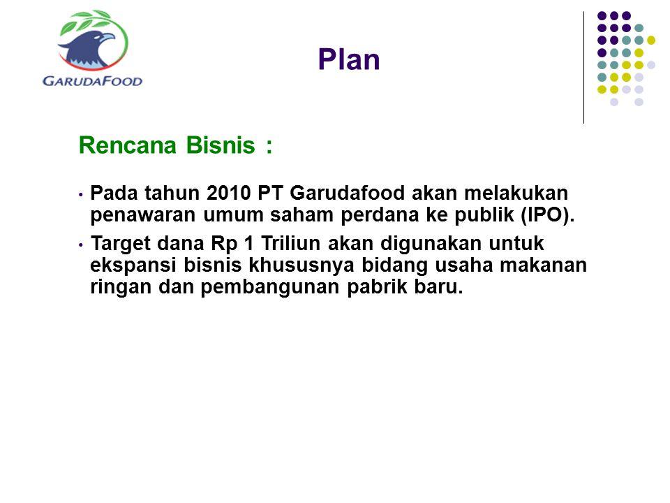 Plan Rencana Bisnis : Pada tahun 2010 PT Garudafood akan melakukan penawaran umum saham perdana ke publik (IPO). Target dana Rp 1 Triliun akan digunak