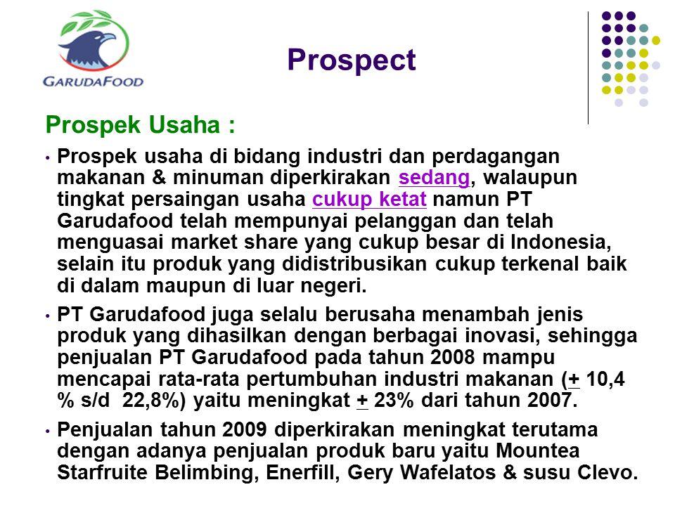 Prospect Prospek Usaha : Prospek usaha di bidang industri dan perdagangan makanan & minuman diperkirakan sedang, walaupun tingkat persaingan usaha cuk
