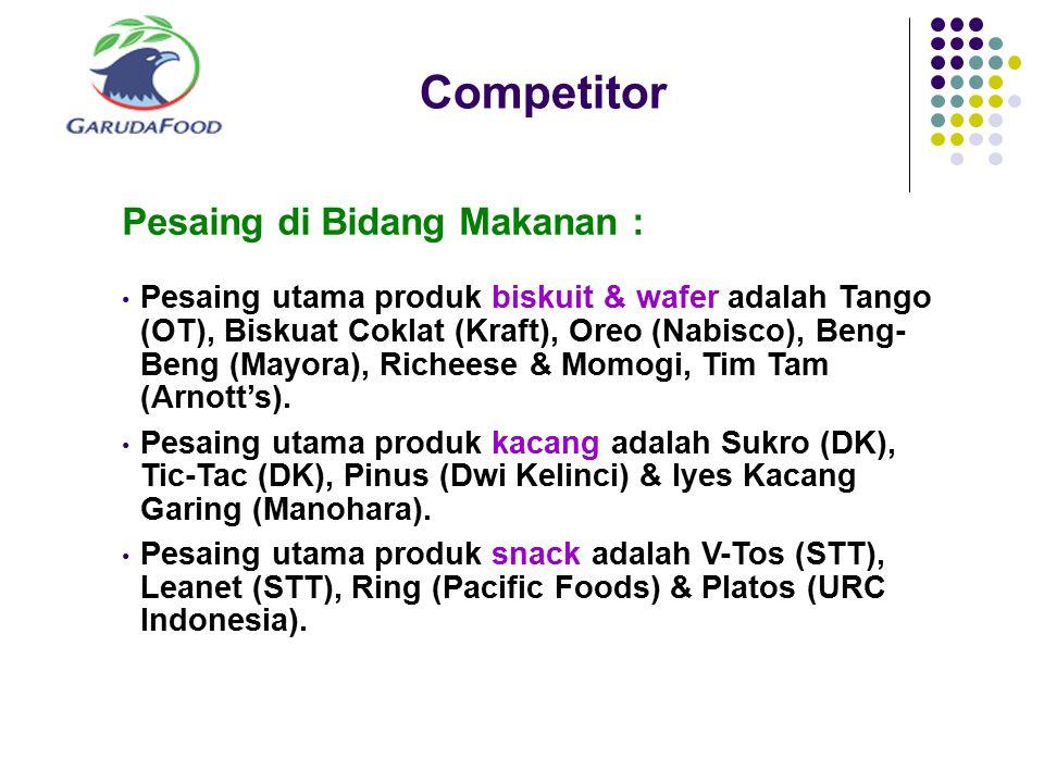 Competitor Pesaing di Bidang Makanan : Pesaing utama produk biskuit & wafer adalah Tango (OT), Biskuat Coklat (Kraft), Oreo (Nabisco), Beng- Beng (May