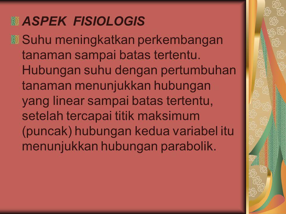 ASPEK FISIOLOGIS Suhu meningkatkan perkembangan tanaman sampai batas tertentu.
