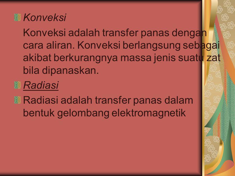 Konveksi Konveksi adalah transfer panas dengan cara aliran.