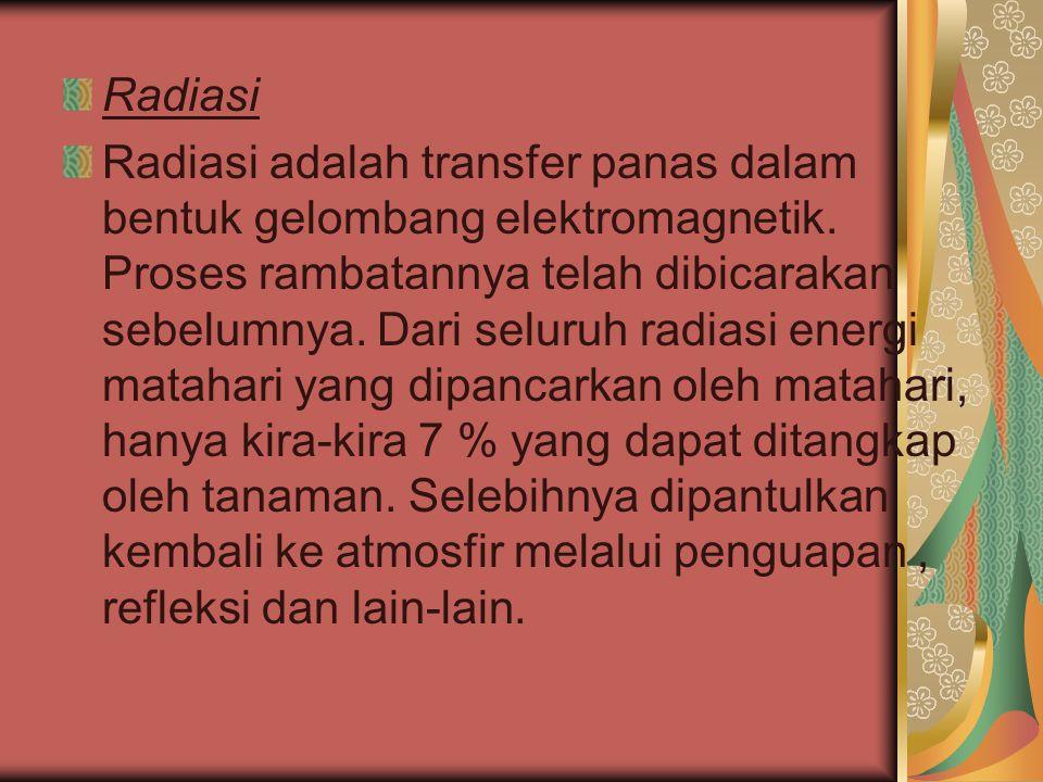 Radiasi Radiasi adalah transfer panas dalam bentuk gelombang elektromagnetik.