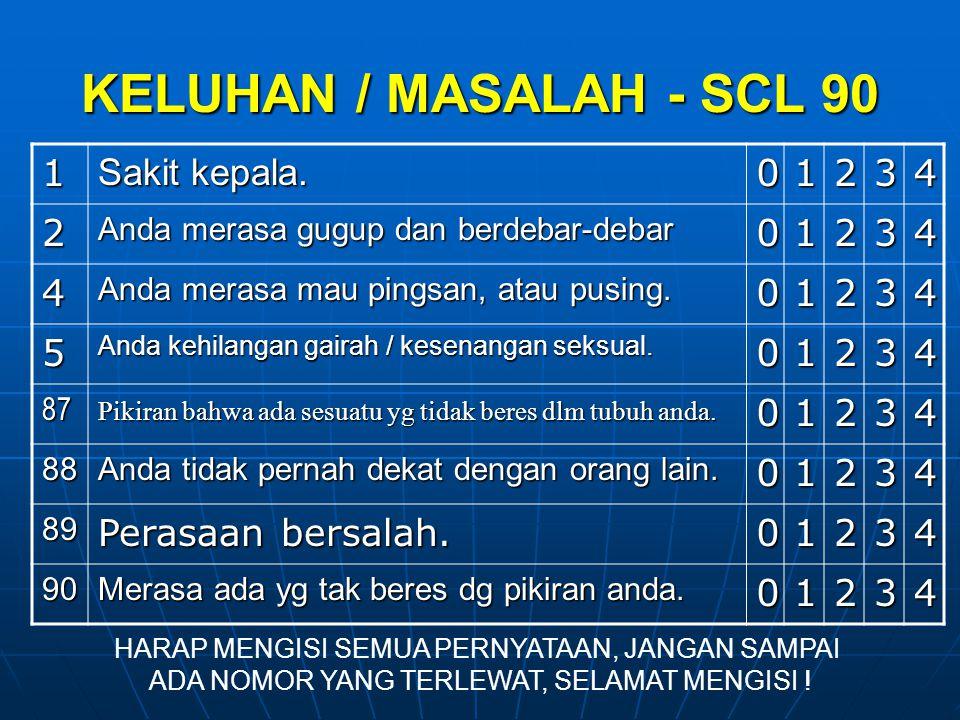 KELUHAN / MASALAH - SCL 90 1 Sakit kepala.