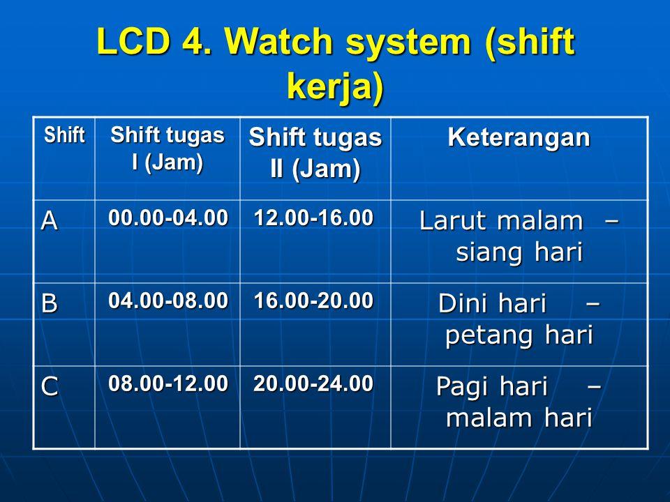 LCD 4.