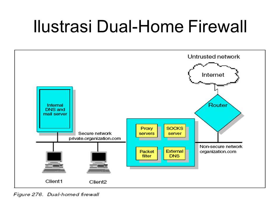 Ilustrasi Dual-Home Firewall
