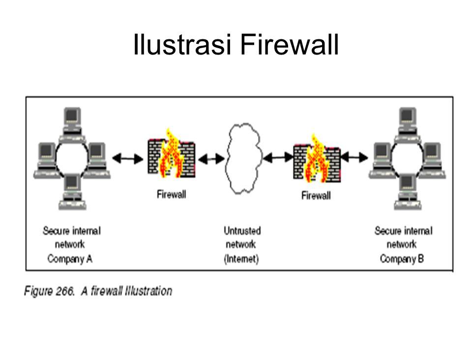 Ilustrasi Firewall