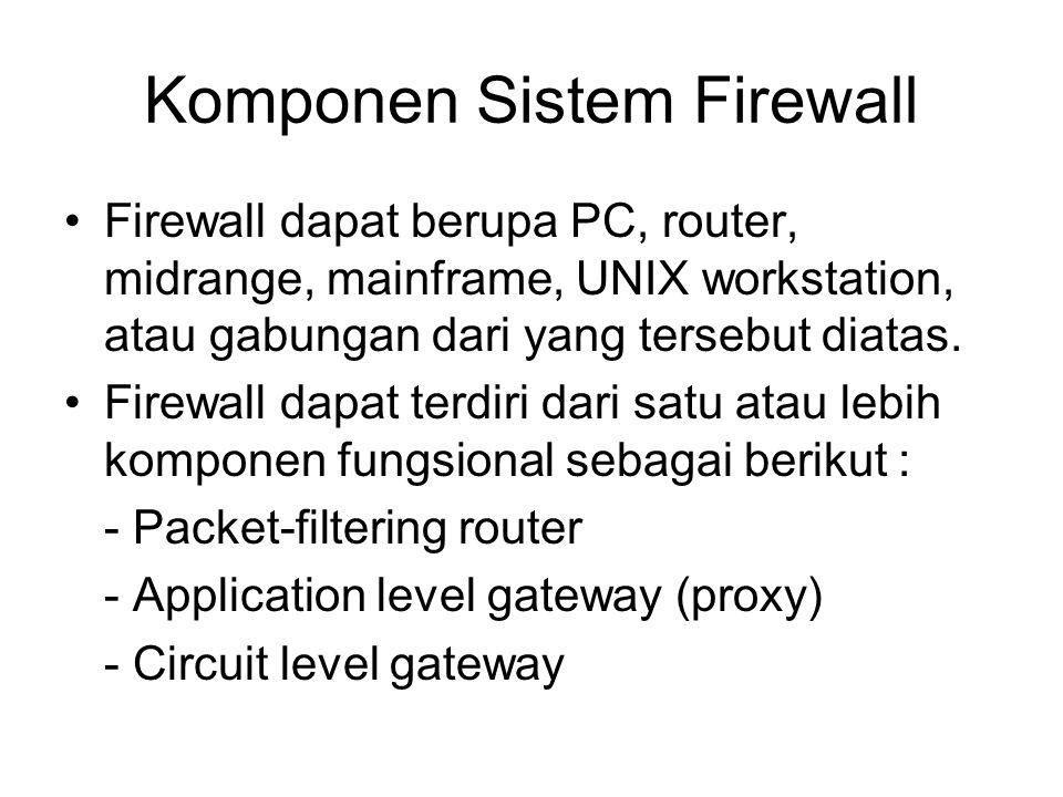 Komponen Sistem Firewall Firewall dapat berupa PC, router, midrange, mainframe, UNIX workstation, atau gabungan dari yang tersebut diatas. Firewall da