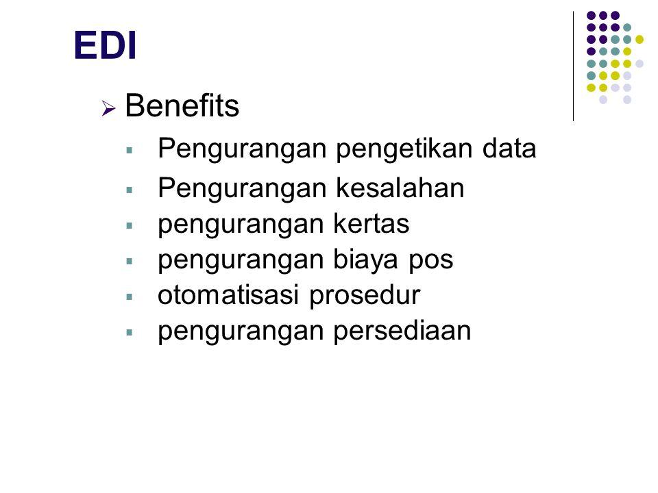  Benefits  Pengurangan pengetikan data  Pengurangan kesalahan  pengurangan kertas  pengurangan biaya pos  otomatisasi prosedur  pengurangan persediaan EDI