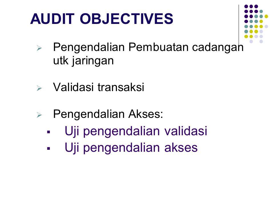  Pengendalian Pembuatan cadangan utk jaringan  Validasi transaksi  Pengendalian Akses:  Uji pengendalian validasi  Uji pengendalian akses AUDIT OBJECTIVES