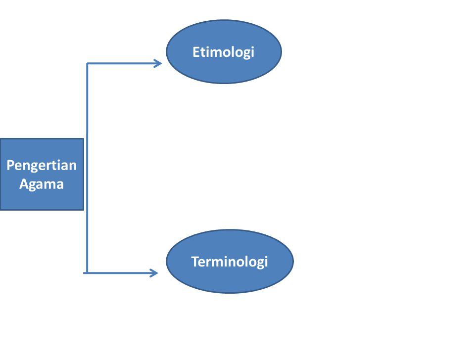 AGAMA dari sisi etimologi Sansekerta ( A= tidak dan Gama= kacau).