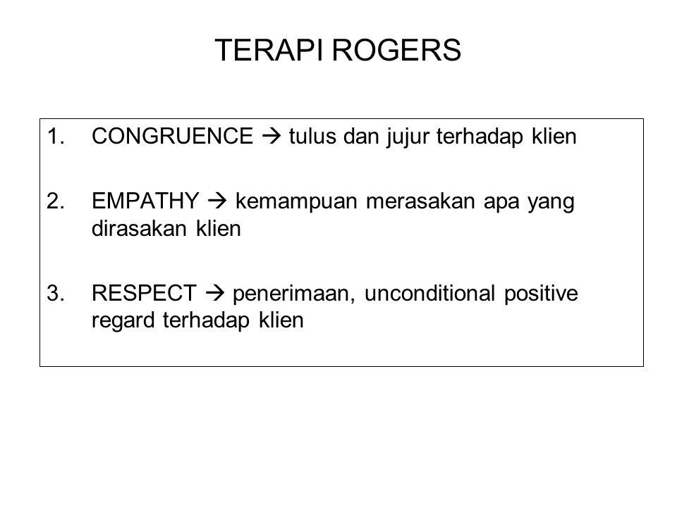 TERAPI ROGERS 1.CONGRUENCE  tulus dan jujur terhadap klien 2.EMPATHY  kemampuan merasakan apa yang dirasakan klien 3.RESPECT  penerimaan, unconditi