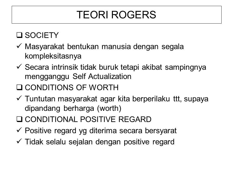 TEORI ROGERS  SOCIETY Masyarakat bentukan manusia dengan segala kompleksitasnya Secara intrinsik tidak buruk tetapi akibat sampingnya mengganggu Self