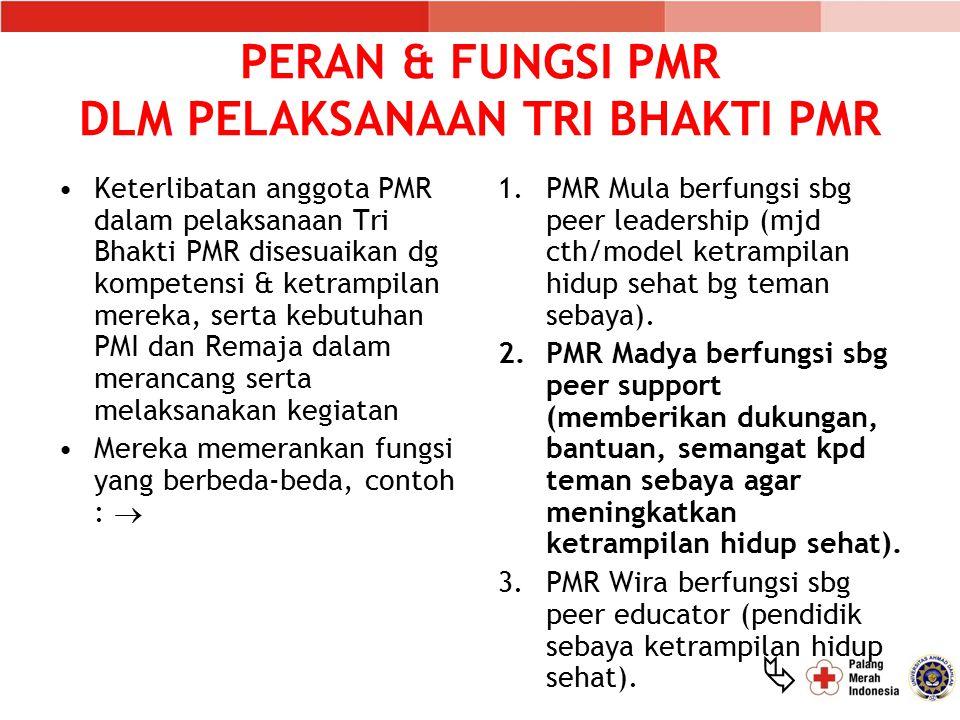  PERAN & FUNGSI PMR DLM PELAKSANAAN TRI BHAKTI PMR Keterlibatan anggota PMR dalam pelaksanaan Tri Bhakti PMR disesuaikan dg kompetensi & ketrampilan