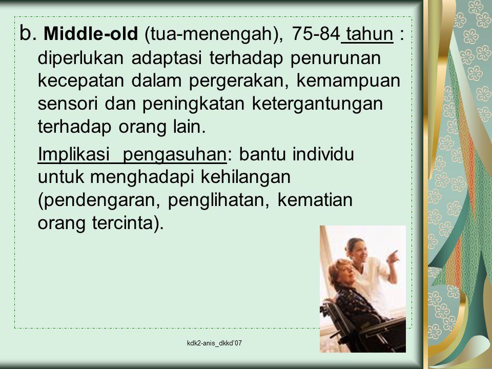 kdk2-anis_dkkd'0731 b. Middle-old (tua-menengah), 75-84 tahun : diperlukan adaptasi terhadap penurunan kecepatan dalam pergerakan, kemampuan sensori d