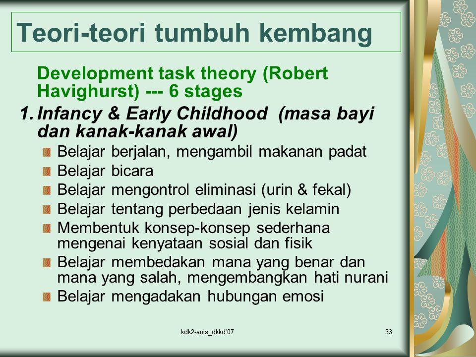 kdk2-anis_dkkd'0733 Teori-teori tumbuh kembang Development task theory (Robert Havighurst) --- 6 stages 1.Infancy & Early Childhood (masa bayi dan kan