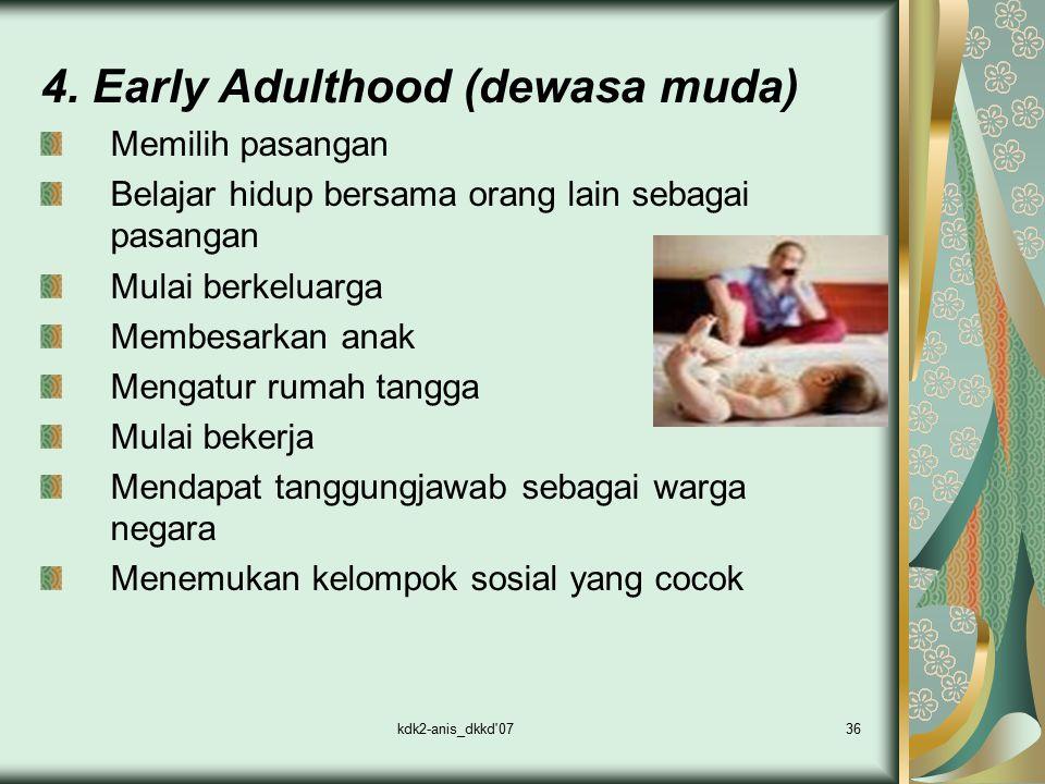 kdk2-anis_dkkd'0736 4. Early Adulthood (dewasa muda) Memilih pasangan Belajar hidup bersama orang lain sebagai pasangan Mulai berkeluarga Membesarkan