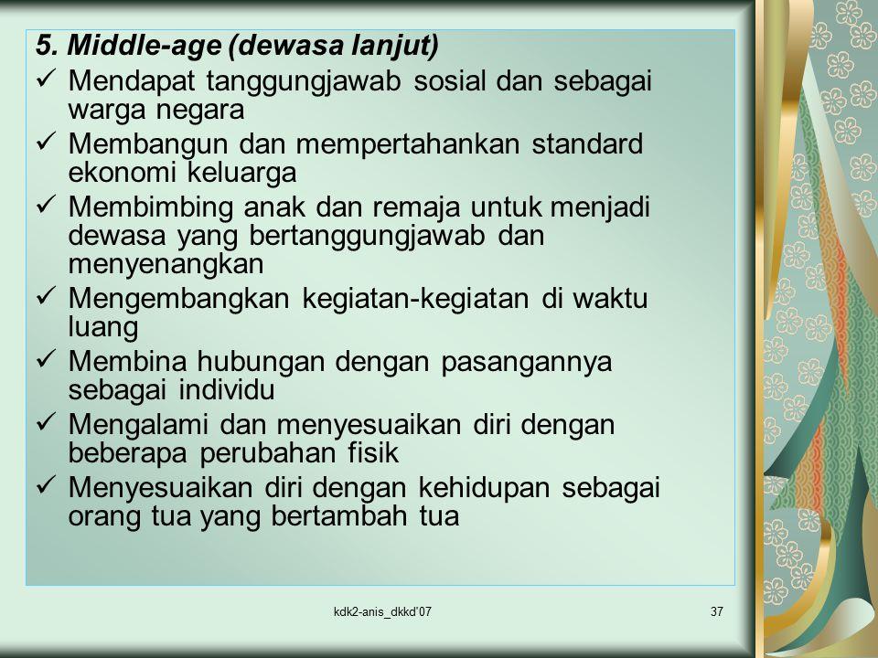 kdk2-anis_dkkd'0737 5. Middle-age (dewasa lanjut) Mendapat tanggungjawab sosial dan sebagai warga negara Membangun dan mempertahankan standard ekonomi