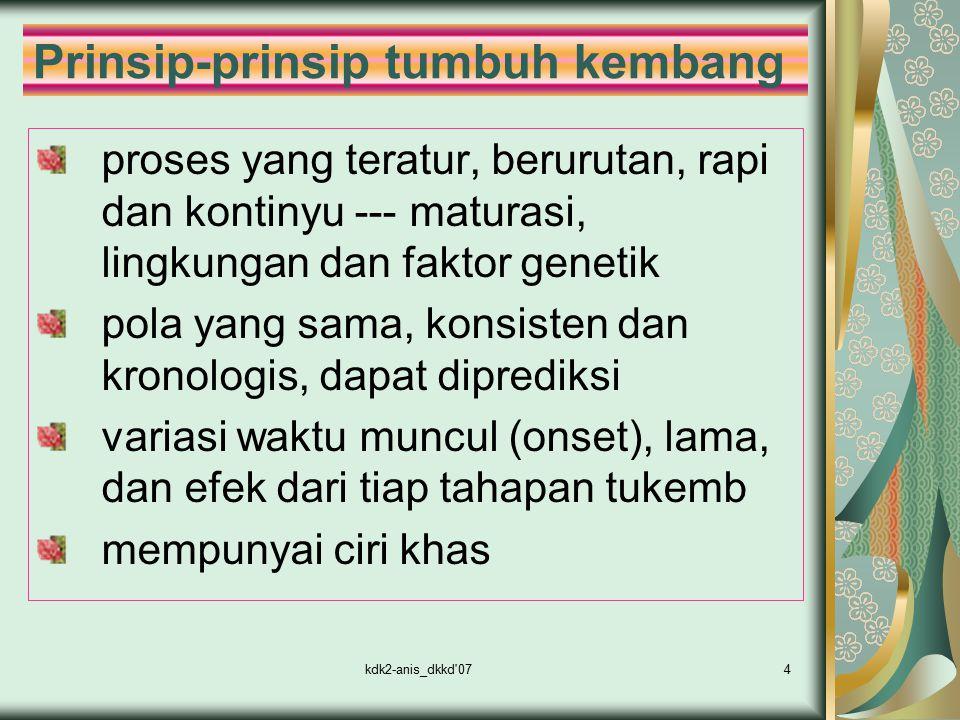 kdk2-anis_dkkd'074 Prinsip-prinsip tumbuh kembang proses yang teratur, berurutan, rapi dan kontinyu --- maturasi, lingkungan dan faktor genetik pola y