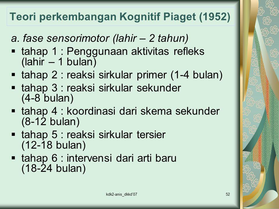 kdk2-anis_dkkd'0752 Teori perkembangan Kognitif Piaget (1952) a. fase sensorimotor (lahir – 2 tahun)  tahap 1 : Penggunaan aktivitas refleks (lahir –