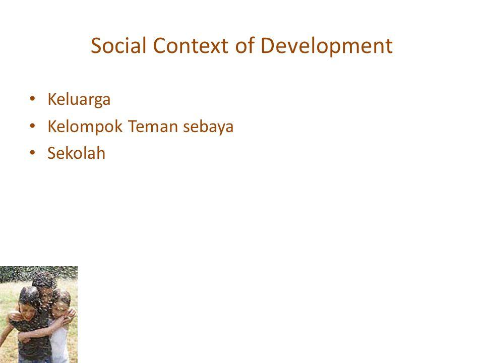 Social Context of Development Keluarga Kelompok Teman sebaya Sekolah