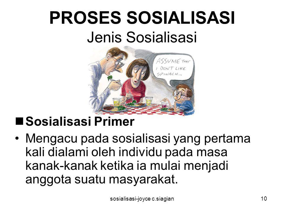 sosialisasi-joyce c.siagian10 PROSES SOSIALISASI Jenis Sosialisasi Sosialisasi Primer Mengacu pada sosialisasi yang pertama kali dialami oleh individu pada masa kanak-kanak ketika ia mulai menjadi anggota suatu masyarakat.