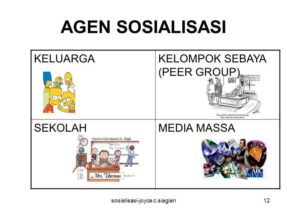 sosialisasi-joyce c.siagian12 AGEN SOSIALISASI KELUARGAKELOMPOK SEBAYA (PEER GROUP) SEKOLAHMEDIA MASSA