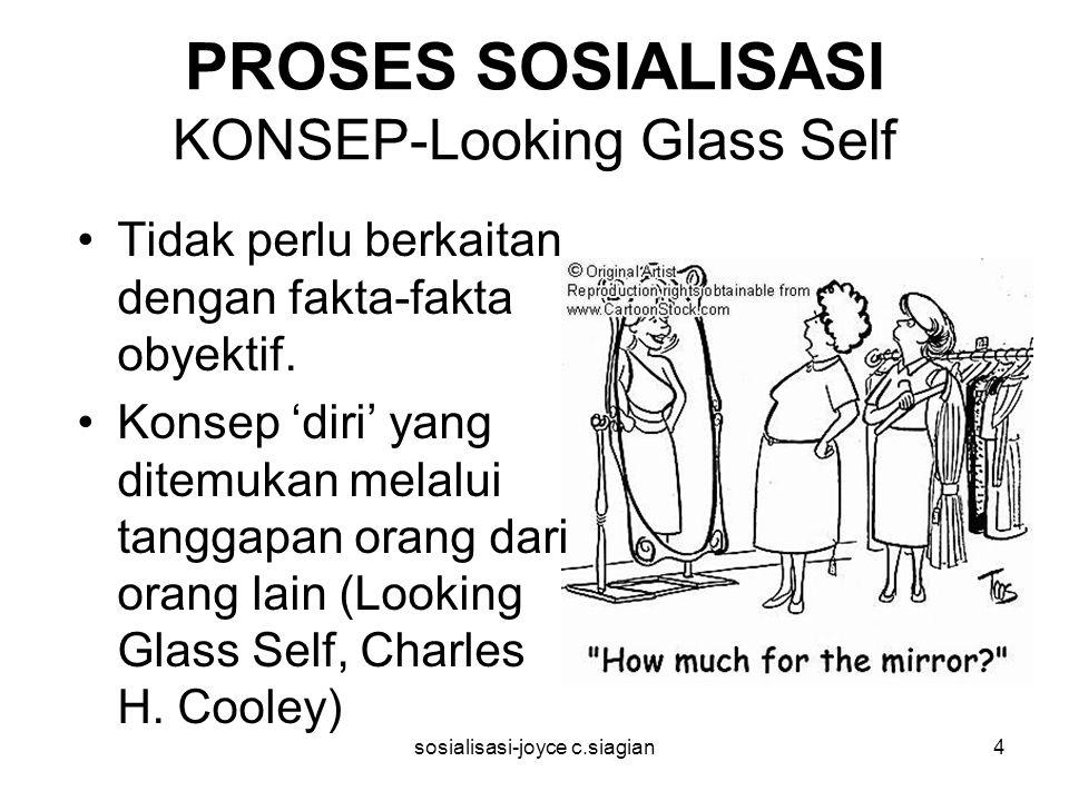 sosialisasi-joyce c.siagian4 PROSES SOSIALISASI KONSEP-Looking Glass Self Tidak perlu berkaitan dengan fakta-fakta obyektif. Konsep 'diri' yang ditemu