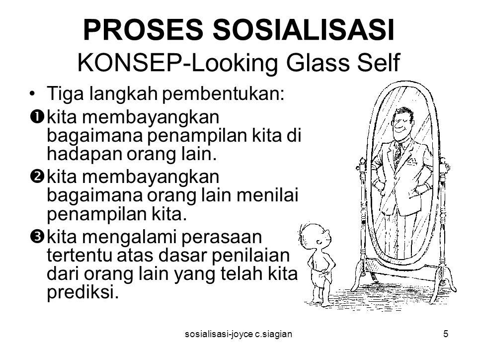 sosialisasi-joyce c.siagian5 PROSES SOSIALISASI KONSEP-Looking Glass Self Tiga langkah pembentukan:  kita membayangkan bagaimana penampilan kita di hadapan orang lain.