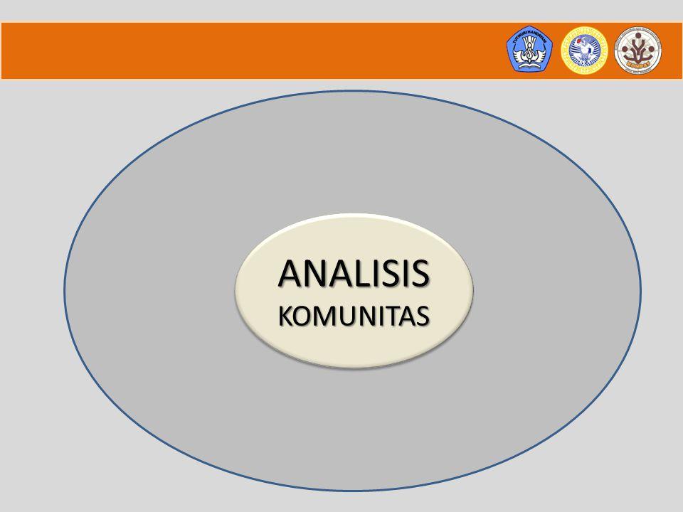 ANALISIS KOMUNITAS