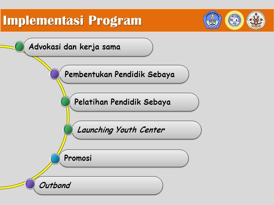 Outbond Promosi Launching Youth Center Advokasi dan kerja sama Pelatihan Pendidik Sebaya Pembentukan Pendidik Sebaya Implementasi Program